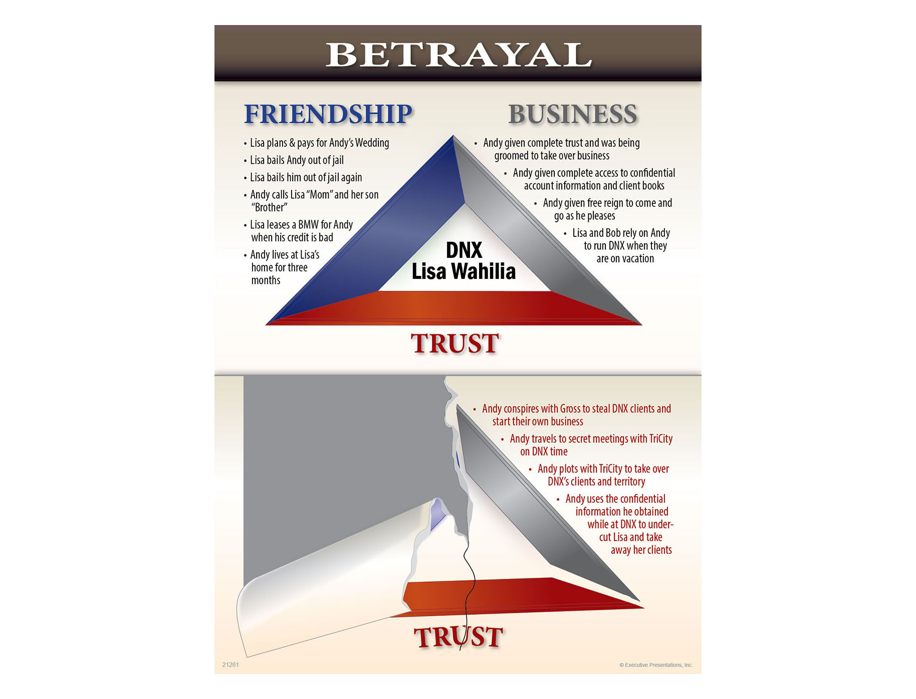 Betrayal-21261