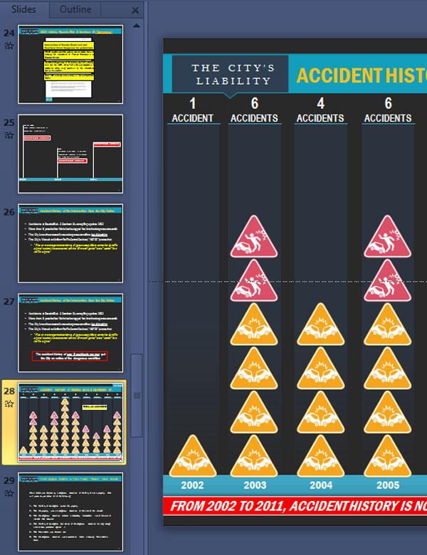 PresentationsCategory